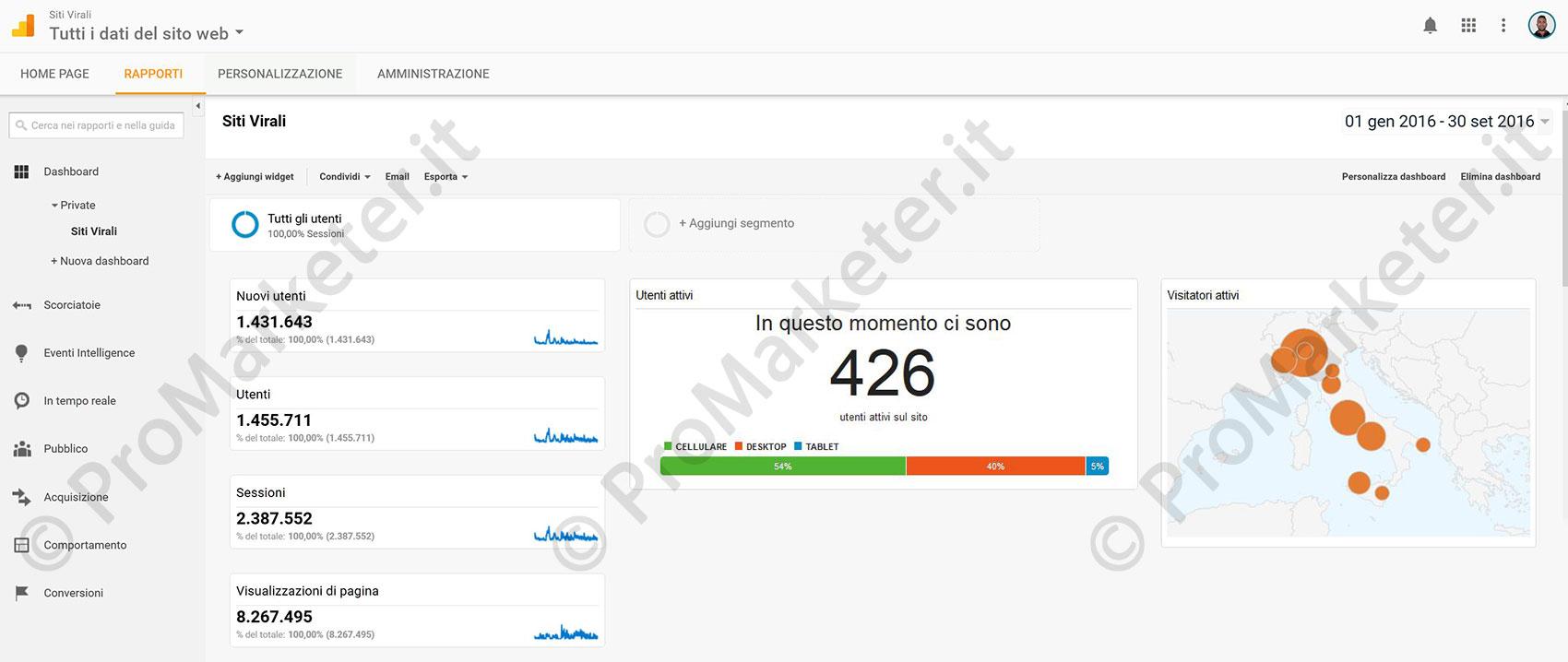 Google Analytics Screenshot - © ProMarketer.it