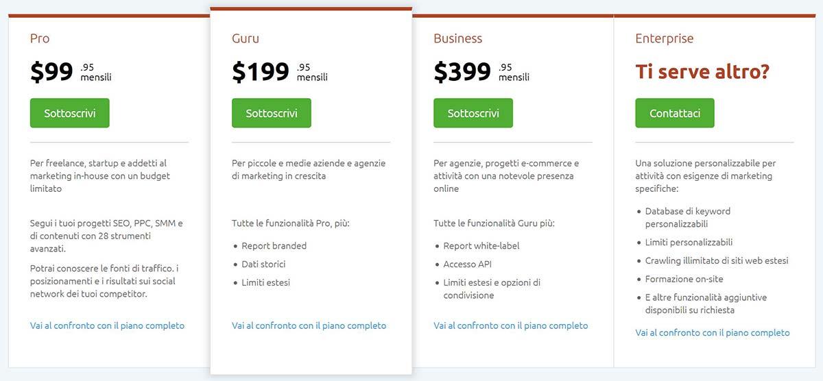 costo e prezzi mensili semrush