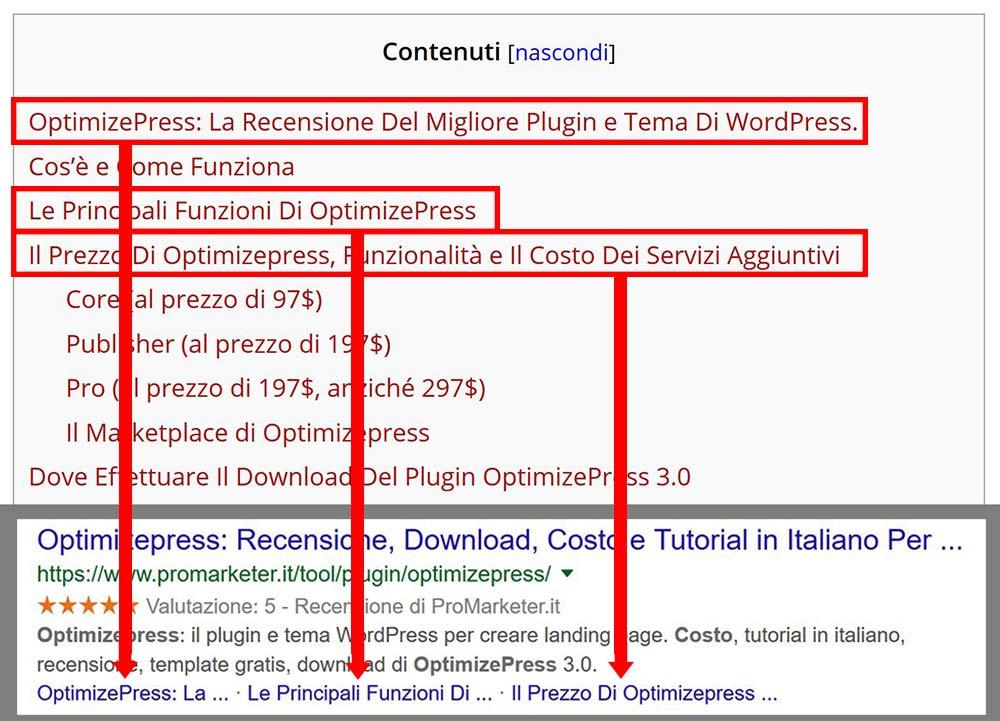 table of content indice contenuti plugin