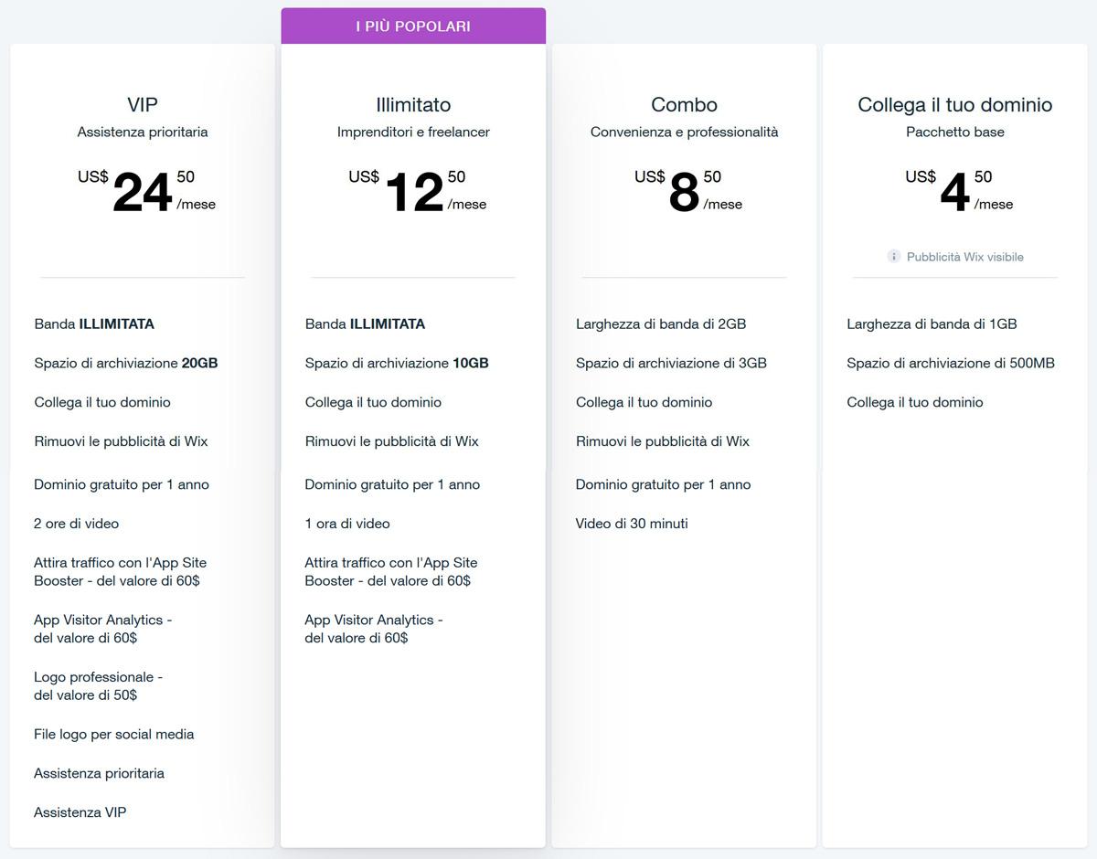 creare sito wix prezzi