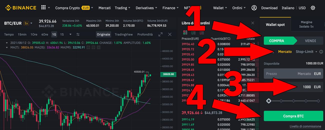 come comprare bitcoin a mercato