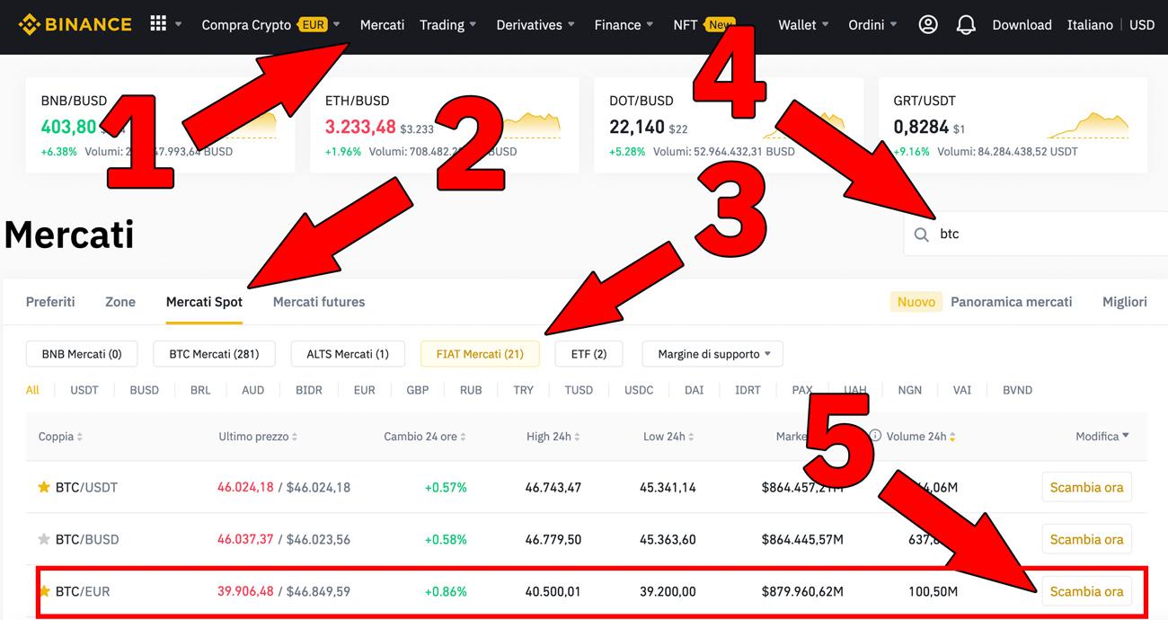 comprare bitcoin btc con binance